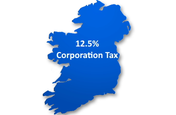 Why Form A Company in Ireland? - Irish Formations